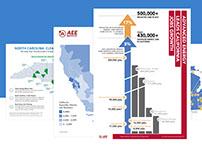 AEE and AEE Institute Infographics