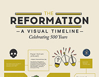 Reformation Infographic - The Village Church