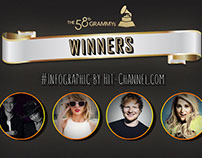 Infographic - The 58th Grammy's® Winners