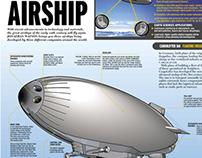The Straits Times, Singapore - Infographic and Viz Work