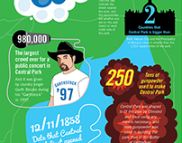Central Park by the Numbers