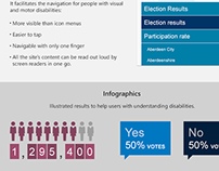 Electoral websites 2013-2014