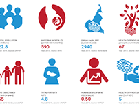 PLHIV stats and figures - WHO website