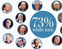 Trump's Cabinet