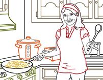 Kitchen Remodeling: Storyboard