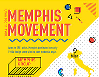 The Infographics of Memphis Movement