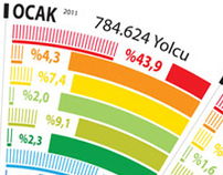 Samulaş infographic