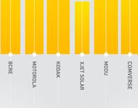 nascent client timeline