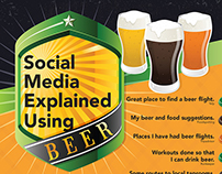 Social Media Explained Using Beer