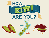 :::How Kiwi are you?:::