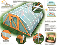 Building a greenhouse