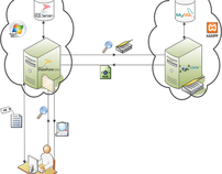 Ontology support in SharePoint 2010