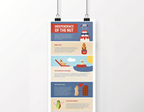 Infographic Designs for Truly Good Foods
