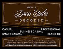 MEN'S DRESS CODES - DECODED
