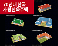 S.Korean 70's Style Houses
