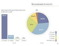Chief Executive Magazine Reader Survey Report