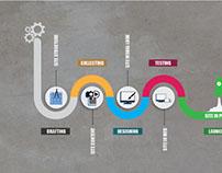 Social Media Marketing & Banner Design