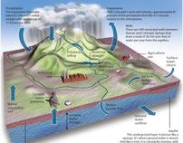 Colorado's Water Cycle