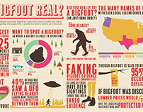 Bigfoot Infographic
