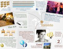 Showstart.com Infographic
