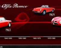 Alfa Romeo&Lancia