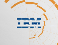 IBM - 2011 Annual Report