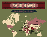 Infograph - Wars in the World