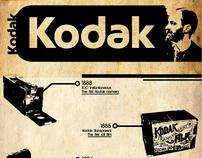 Vintage Kodak Infographic