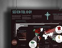 Scientology Poster