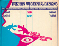 Brazilian Presidential Elections infographic