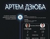 Infrographics // Artem Dzuba