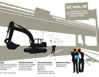Infographics vol.3