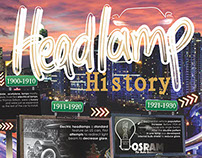 Headlamp Timeline