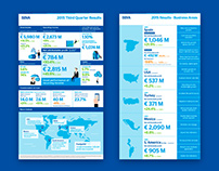 Infographics for BBVA