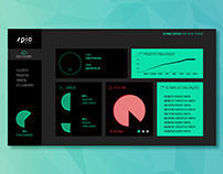 Web Design | Dashboard