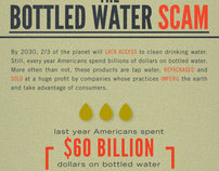 The Bottled Water Scam Infographic