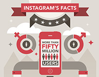 Facts About Instagram