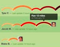 Challenge App Leaderboard