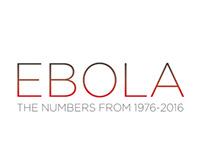 EBOLA: 1976-2014 Outbreaks