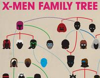 Marvel Universe Family Trees