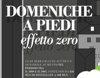 Infographic - Domeniche a piedi: effetto zero.