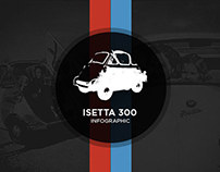 Visual Data Interface / Isetta 300