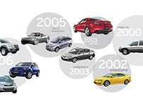 Mazda Philippines' Bubble Mural