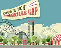 IT Skills Gap
