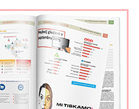 INFOGRAPHICS for Marketing Magazin