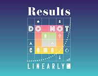 Results don't come linearly