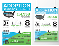 Adoption Informational Poster