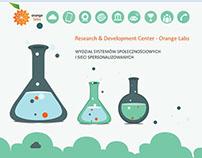 Projekt strony internetowej dla Orange Labs