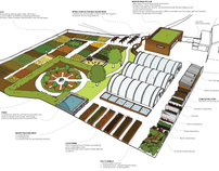 Urban Agriculture Growing Sites