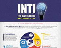 INTJ, The Mastermind Infographic